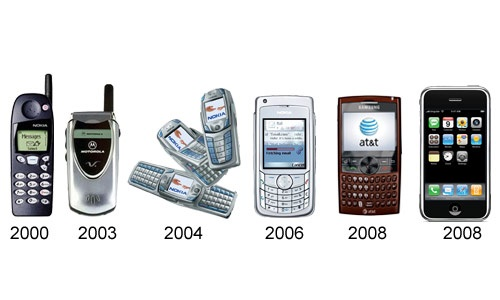 Cellphone_timeline